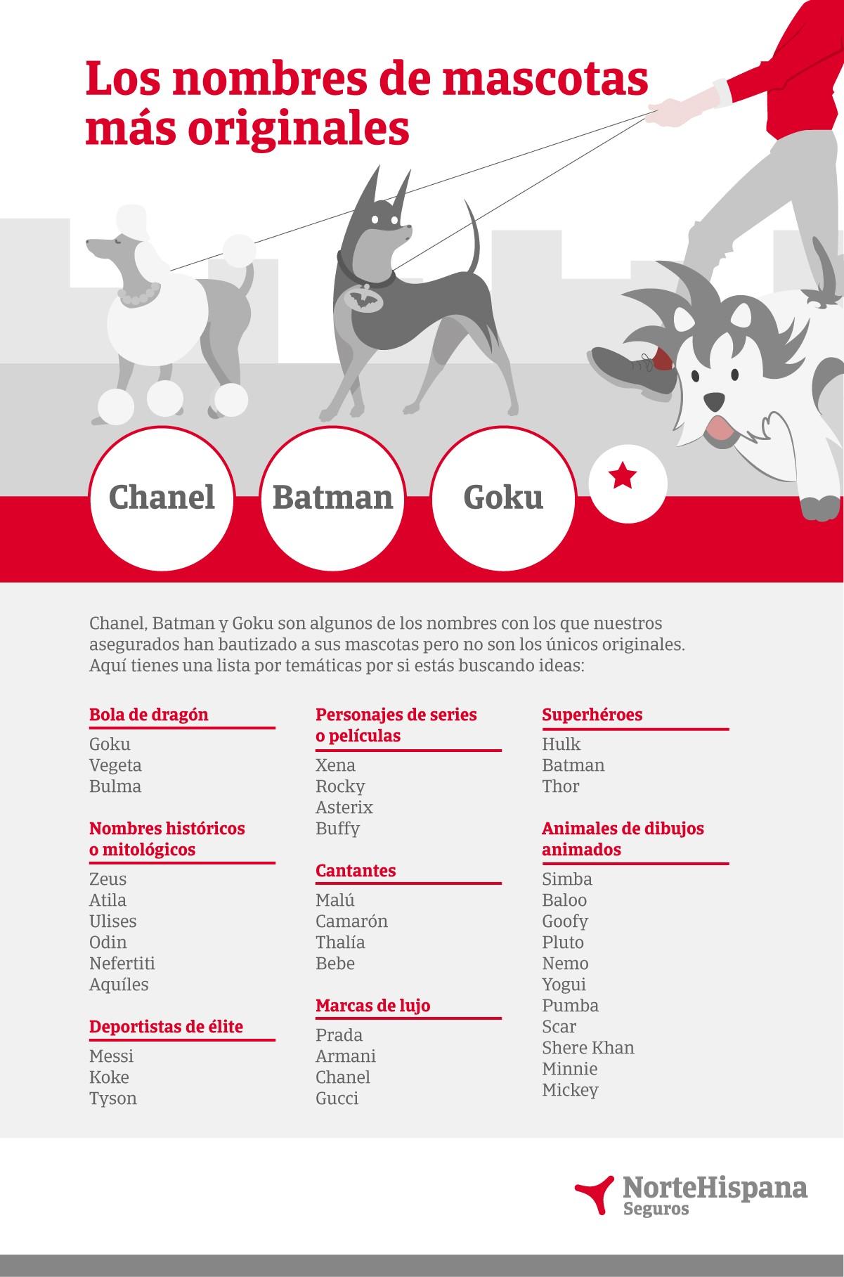 Nombres de perros originales